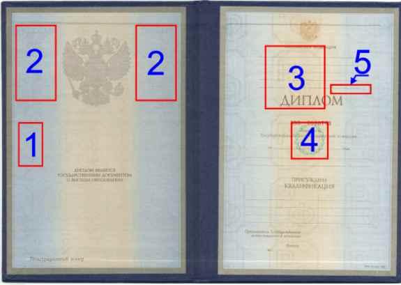 Гарантии ОАО Дипломы и Аттестаты России  Перед Вами настоящий незаполненный бланк диплома со всеми положенными степенями защитами